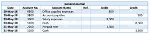 general journal example