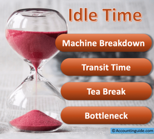Idle time