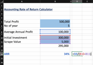 Accounting Rate of Return - Accountinguide