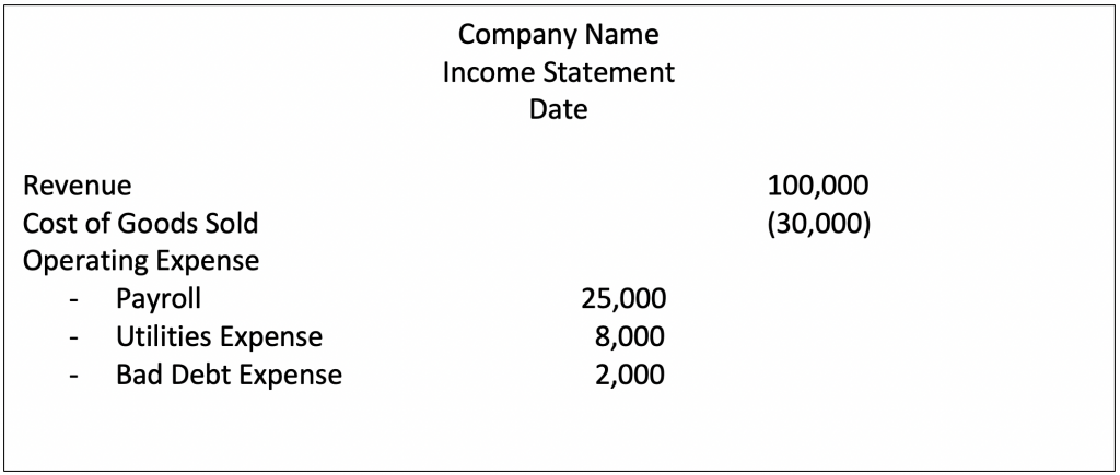 Bad Debt Expense in Income Statement