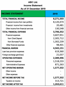 Cost to income ratio example